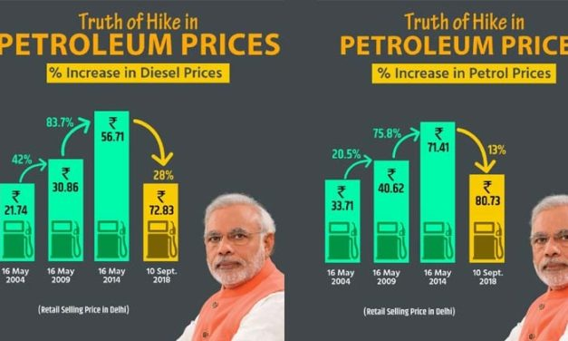 As BJP's Misleading Graphs On Fuel Price Hike Are Mocked, Here's A Fact-Check
